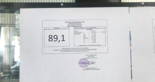 Indeks Kepuasan Masyarakat (IKM) Dalam Pelayanan SIM Sat Lantas Polres Pidie